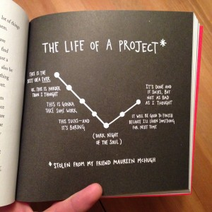 "The Life of a Project from ""Steal Like an Artist"" by Austin Kleon"
